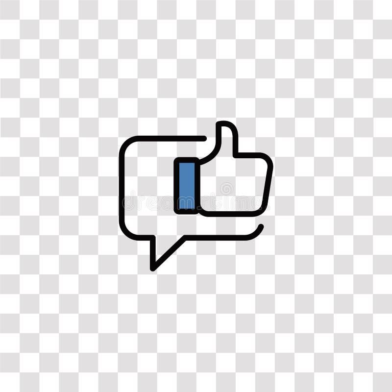 Zeichen bilder für chat