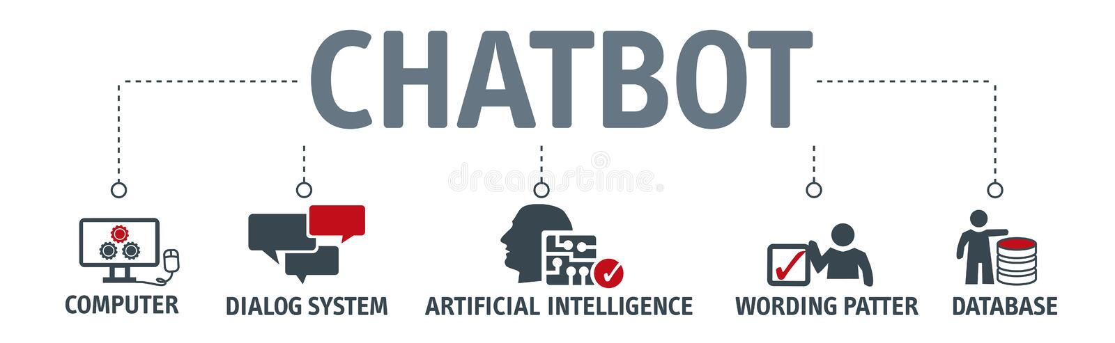 Chatbot vector illustration concept. Chatbot banner vector illustration concept. Horizontal business banner template with keywords and icons royalty free illustration