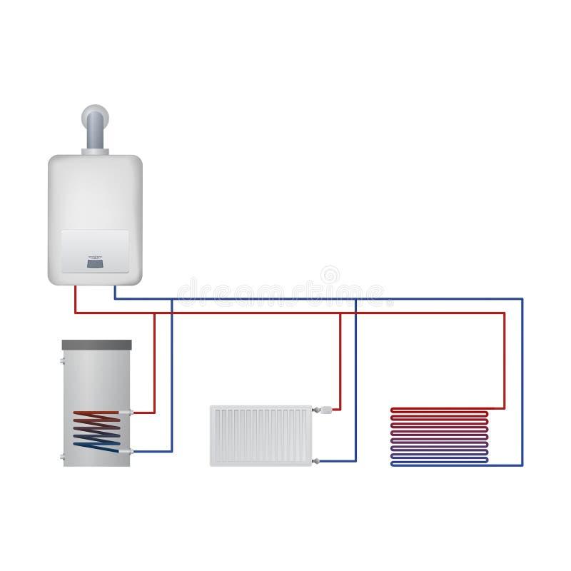 ? chaudière d'ondensate Eau chaude de chaudière, chauffage par le sol, radiateur illustration de vecteur