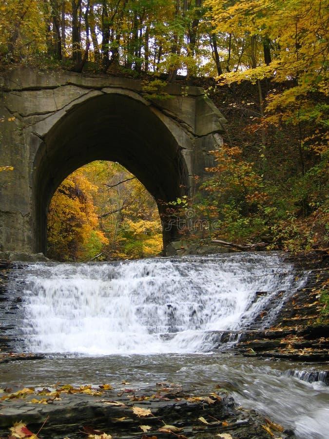 Chautauqua Nebenfluss-Laufkatze-Brücke lizenzfreies stockbild
