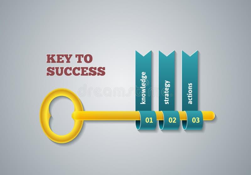 Chave à ilustração do sucesso ilustração stock