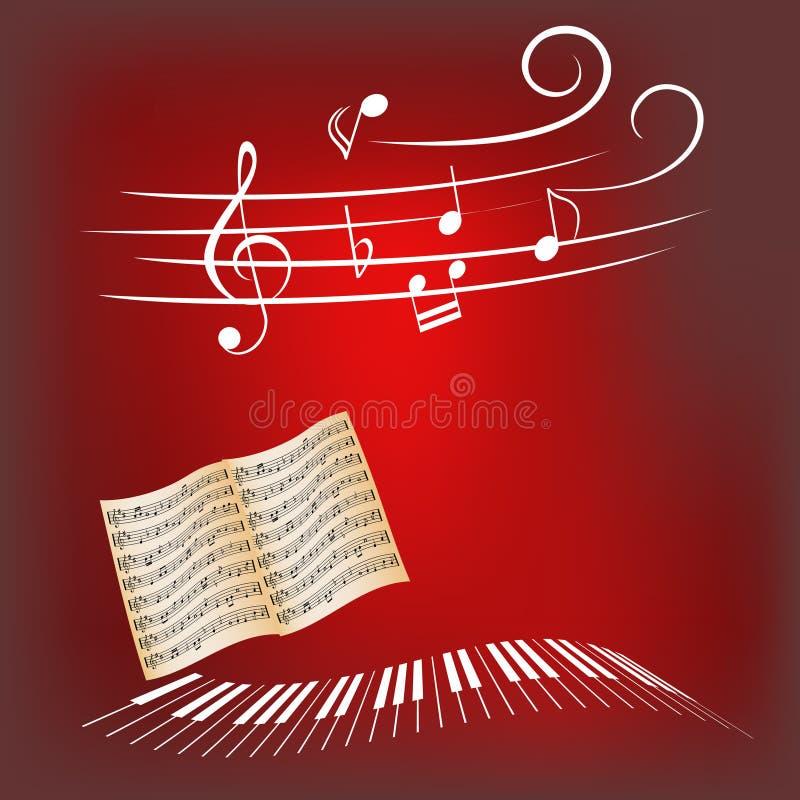 Chaves do piano e notas da música