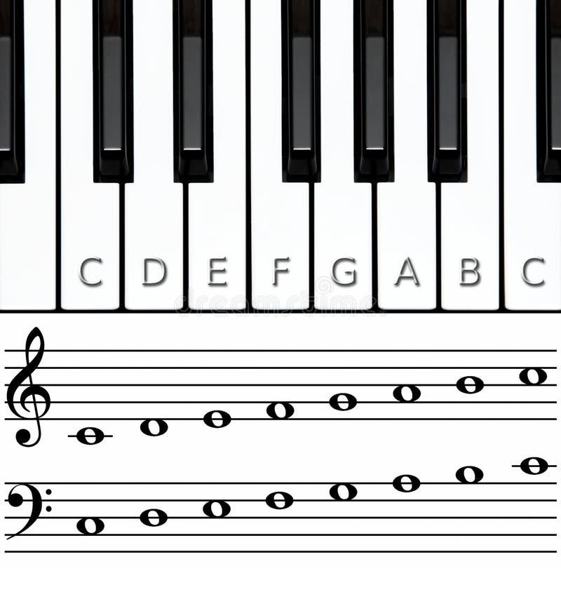 Chaves do piano, keyborad, oitava, clefs, notas nomeadas imagem de stock