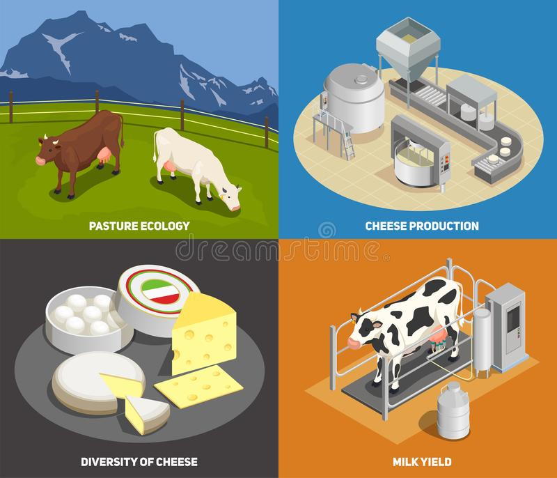 Cheese Production 2x2 Design Concept royalty free illustration
