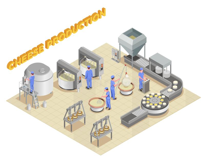 Cheese Production Isometric Composition vector illustration