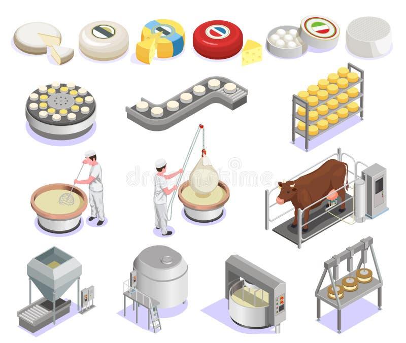Cheese Production Isometric Set stock illustration