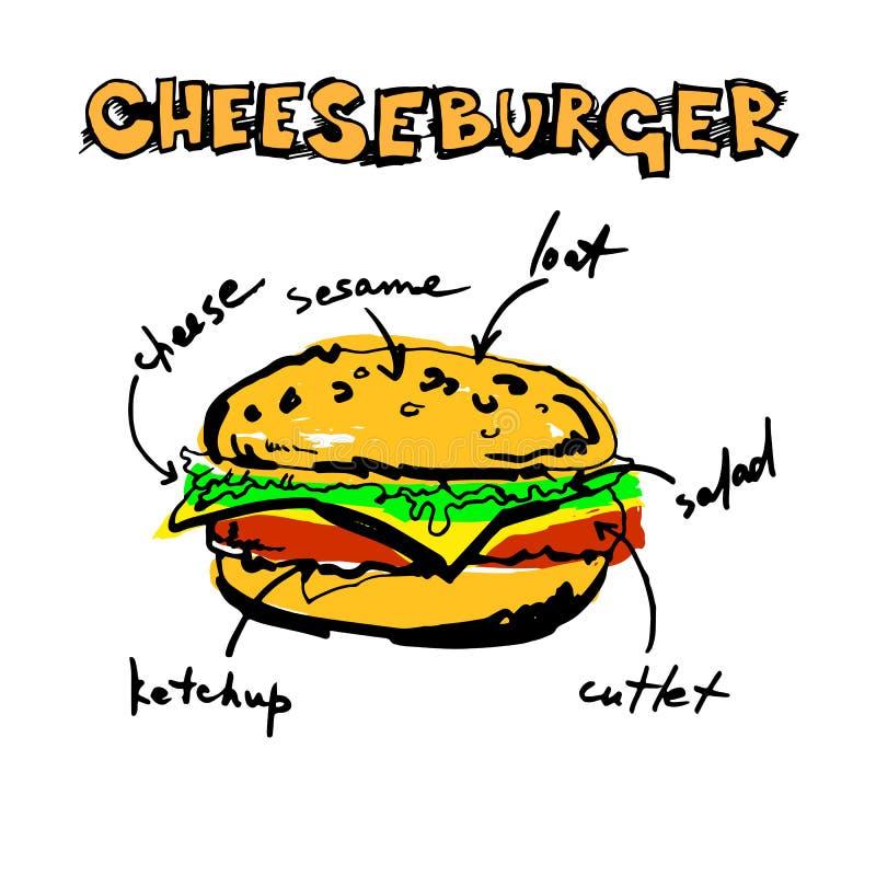 Cheeseburger do queijo do sanduíche do Hamburger da ilustração da carne do vetor ilustração do vetor