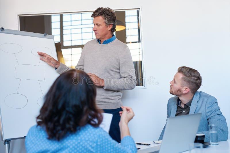 Chefidékläckning med coworkers på en whiteboard i ett kontor arkivfoton