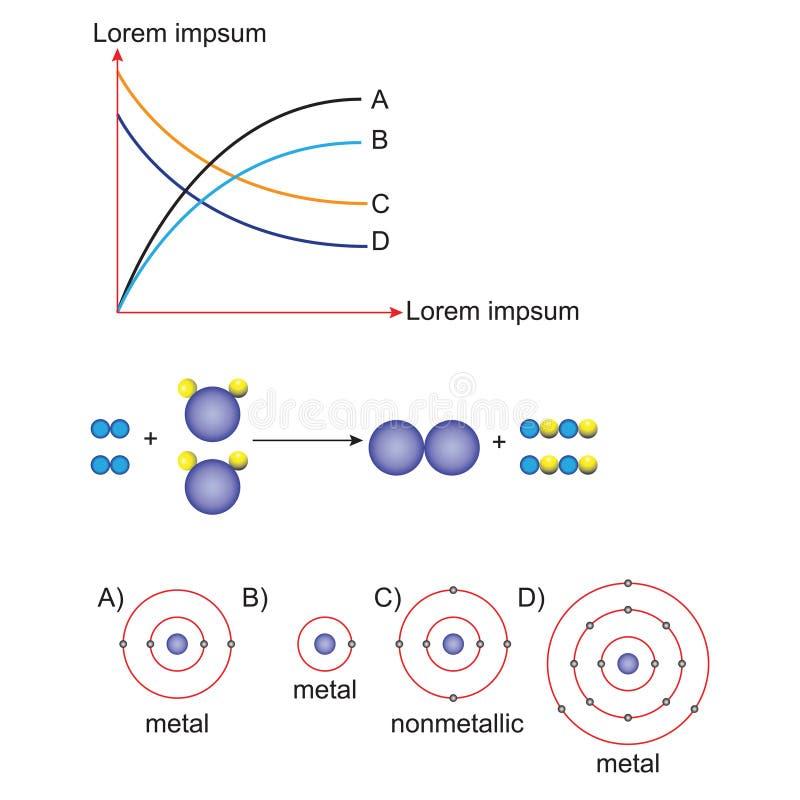 Chemia - izotopu molekuły mapy ilustracja wektor