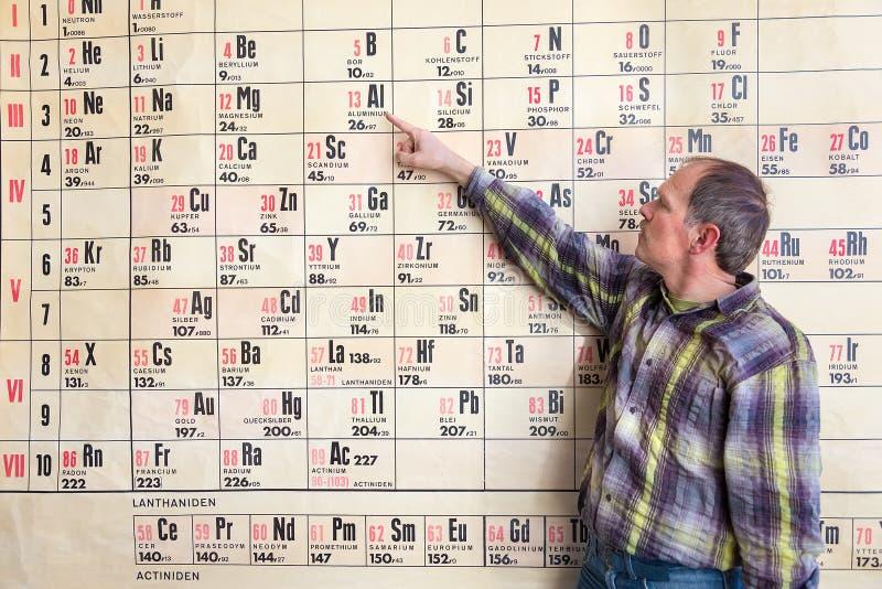 Chemia nauczyciela punkty przy okresowym stołem na ścianie zdjęcia royalty free