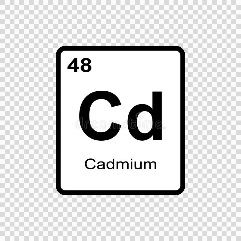 Periodic Table Element Cadmium Icon. Stock Illustration ...