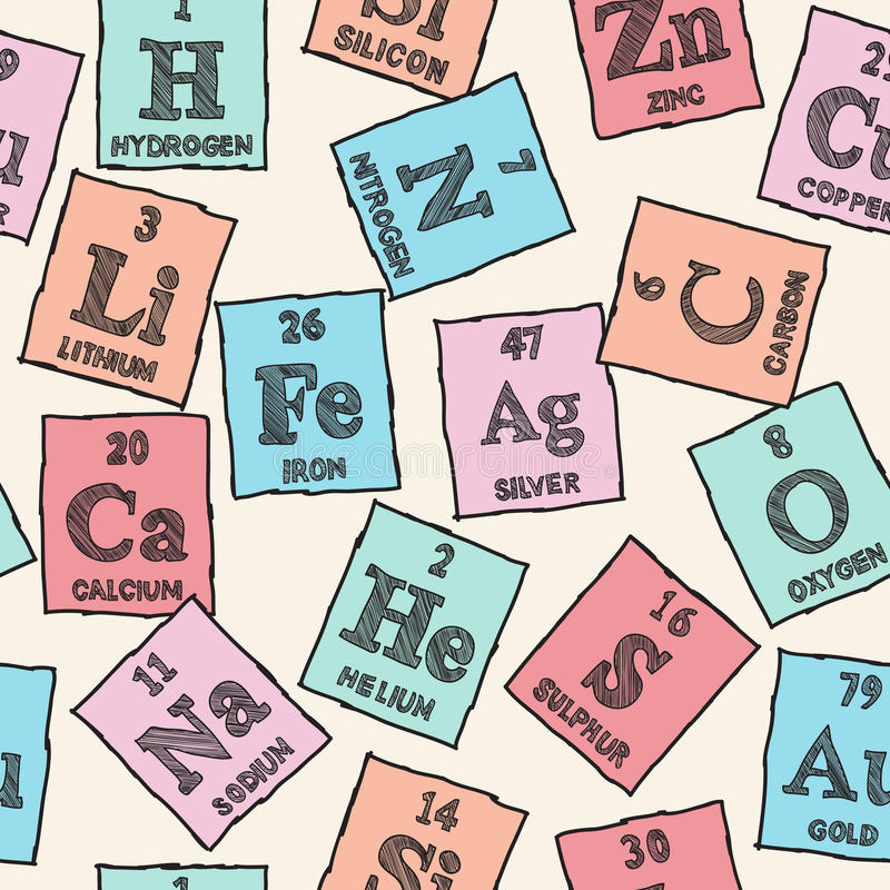 Chemical element - periodisk tabell stock illustrationer