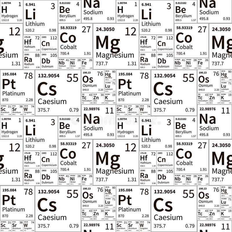 Chemical elements from periodic table black and white seamless download chemical elements from periodic table black and white seamless pattern stock vector illustration urtaz Image collections