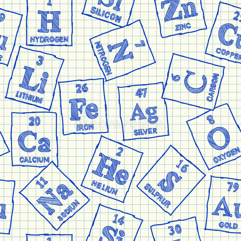 Chemical elements seamless pattern. Chemical elements doodles on school squared paper, seamless pattern vector illustration