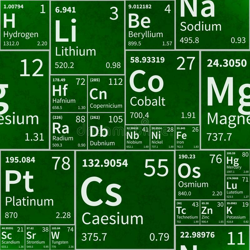 Chemical elements table on green school chalkboard with texture pattern vector illustration