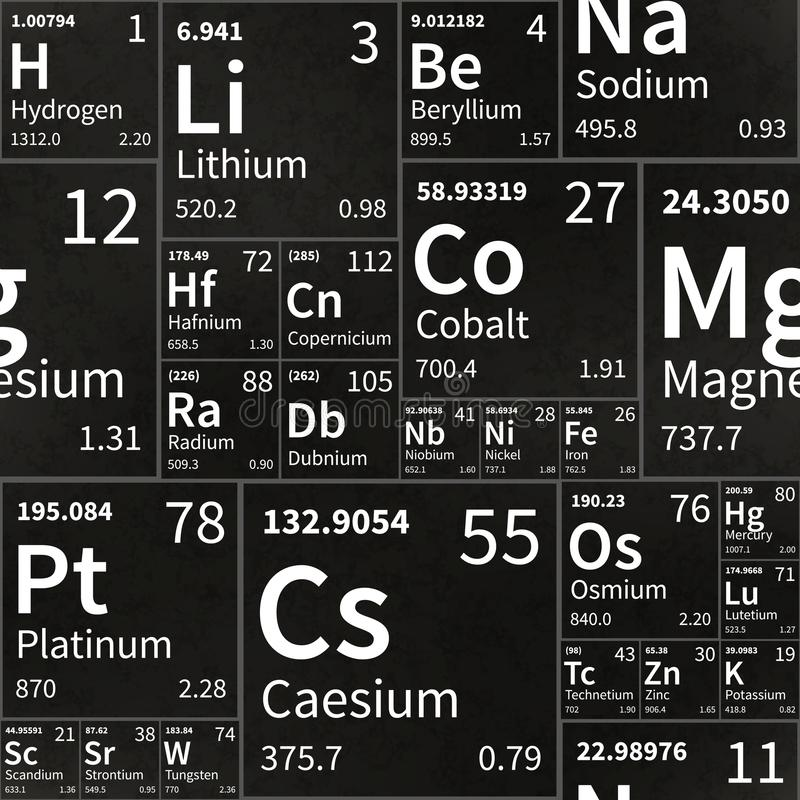 Chemical elements table on school chalkboard with texture, seamless pattern. Chemical elements table on black school chalkboard with texture, seamless pattern vector illustration