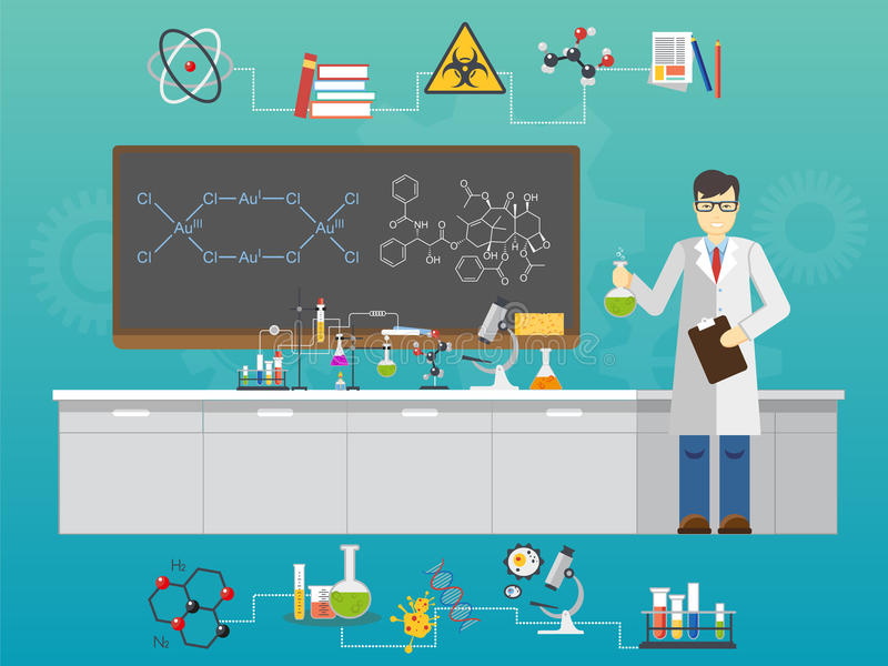 Chemical laboratory science and technology flat style design vector illustration. Scientists workplace concept vector illustration