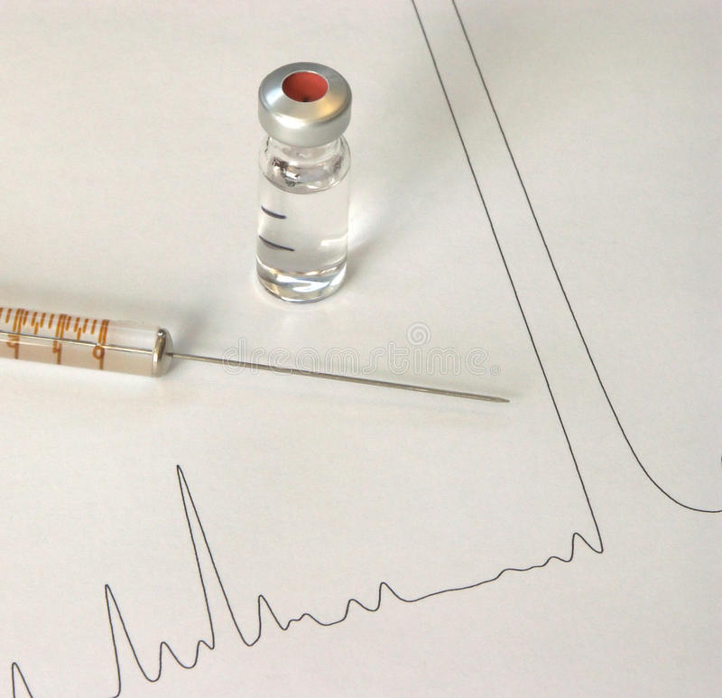 Chemical solution analysis. A liquid sample in a vial with a syringe on a chromatogram showing sample peaks. An image taken from the series in which image royalty free stock photos