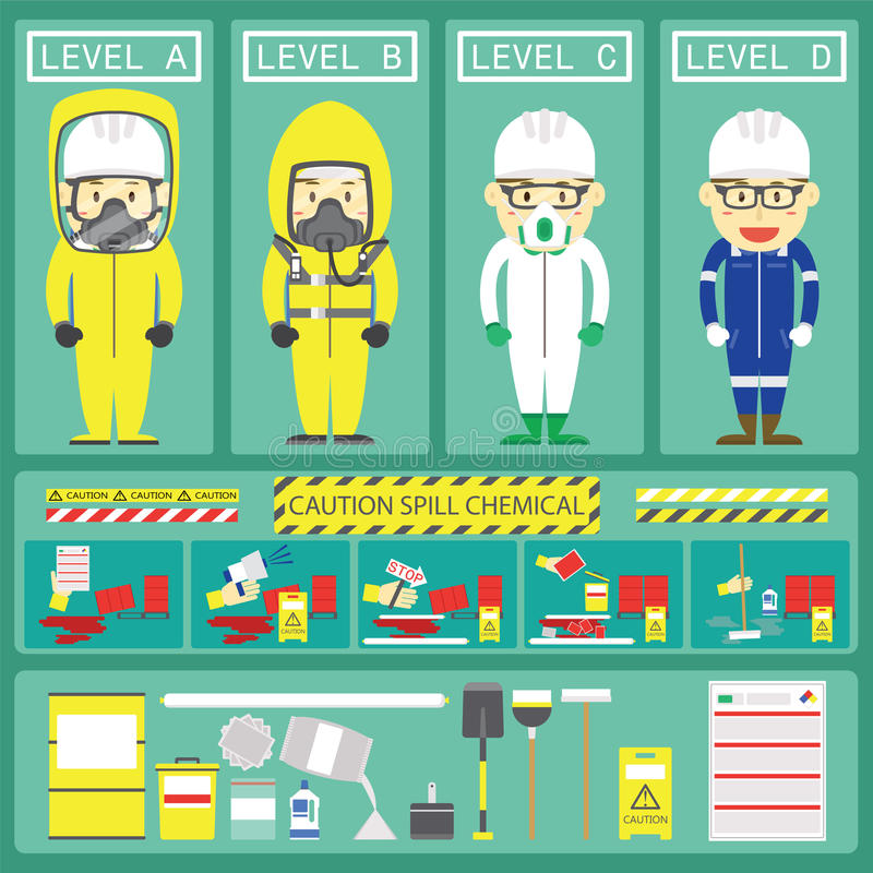 Chemical Spill Response With Level Chemical Suits and Spill Kits vector illustration