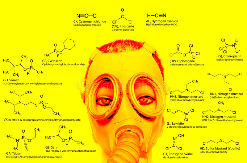 Chemical weapons, chemical structures: sarin, tabun, soman, VX, lewisite, mustard gas, tear gas, chlorine stock photo