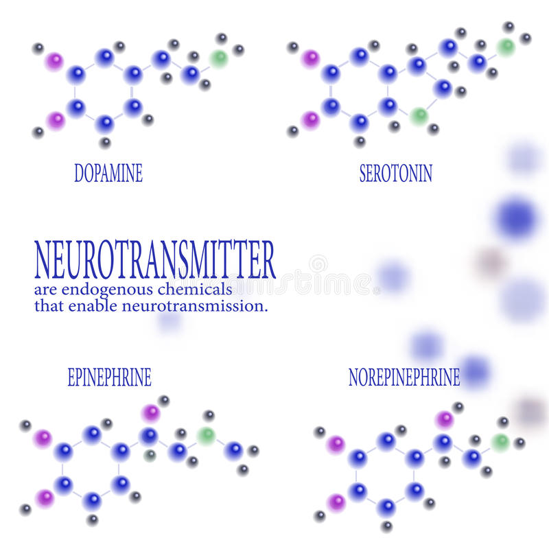 Chemiczna formalnie formuła neurotransmitters Epinefryna, norepinephrine, serotonin, dopamine, w rozmytym ilustracji