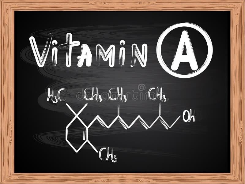 Chemiczna formuła pisać na blackboard witamina A ilustracja wektor