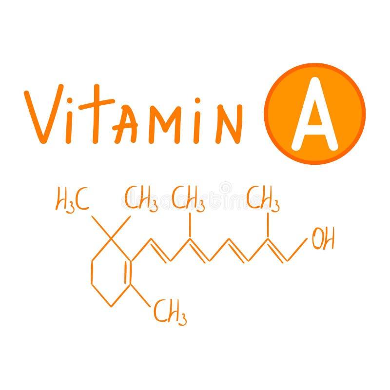 Chemiczna formuła witamina a ilustracji