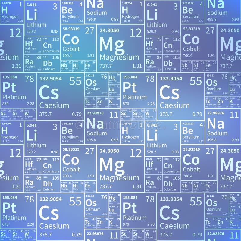Chemiczni elementy od okresowego stołu, białe ikony na zamazanym tle, bezszwowy wzór royalty ilustracja