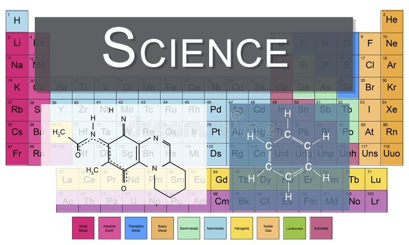 Chemiczny więź uczuciowa eksperymentu badania nauki stół elementy C ilustracja wektor
