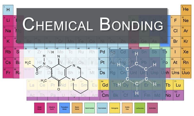 Chemiczny więź uczuciowa eksperymentu badania nauki stół elementy C royalty ilustracja