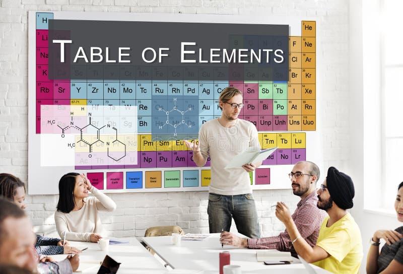 Chemiczny więź uczuciowa eksperymentu badania nauki stół elementy C zdjęcia stock