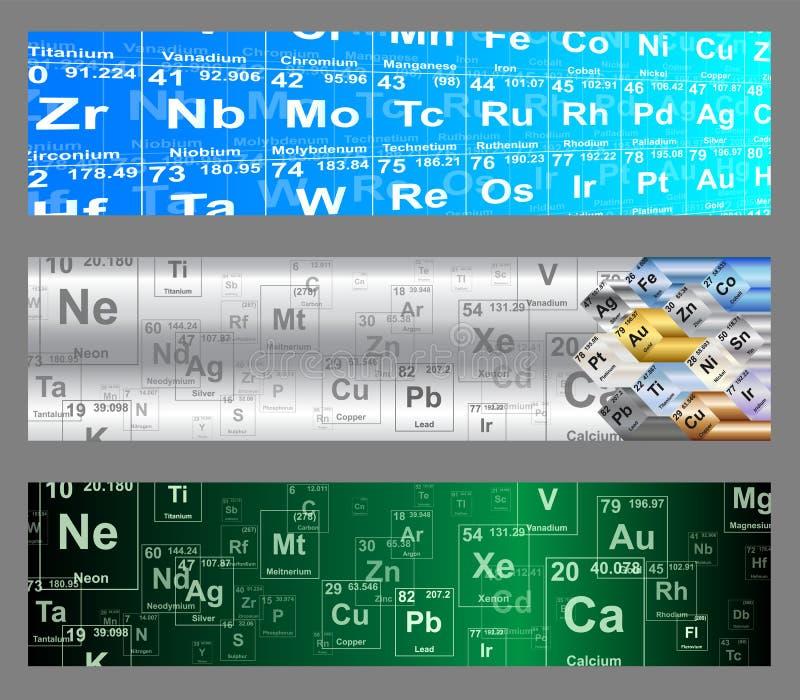 Chemicznych elementów sieci sztandary ilustracja wektor