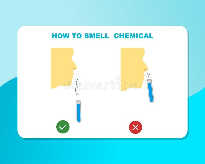 Chemie, aroma, reageerbuis, gezicht, het chemische product van de veiligheidsgeur royalty-vrije illustratie