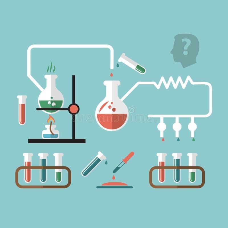 Chemii badawczy infographic nakreślenie ilustracja wektor
