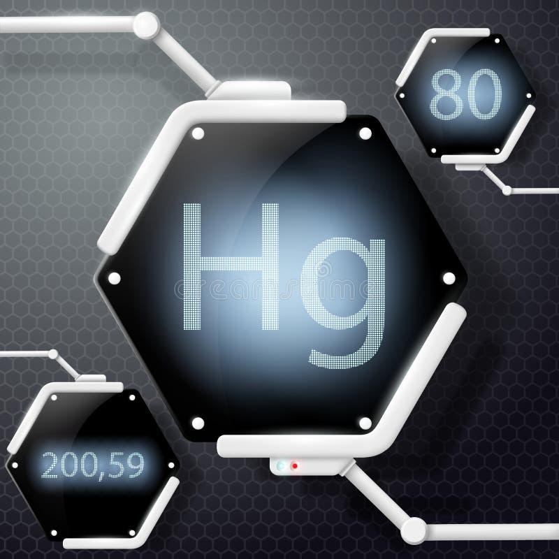 Chemisch elementenkwik royalty-vrije illustratie