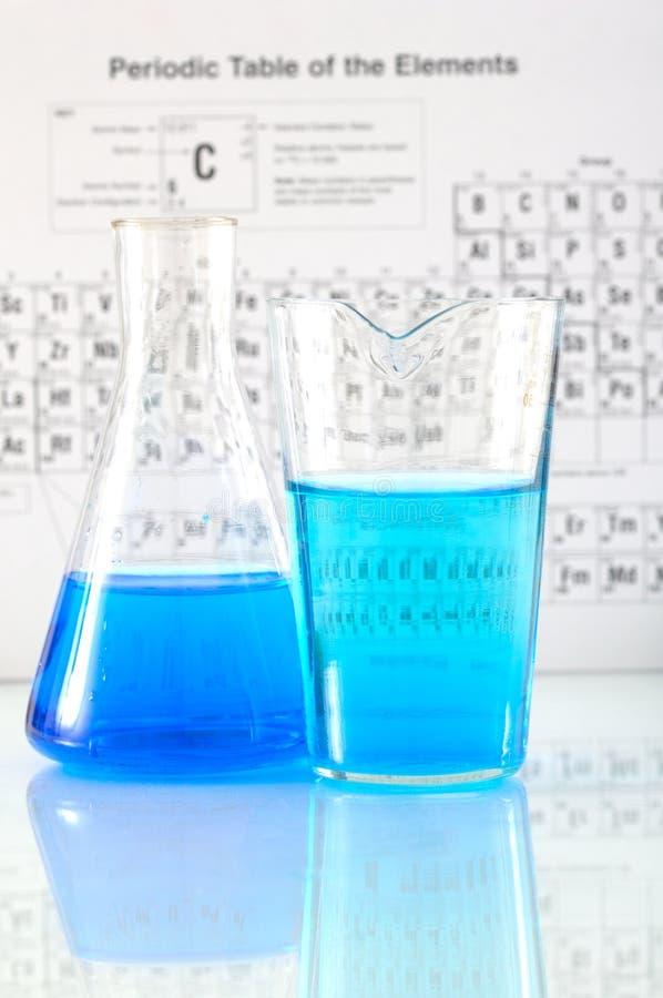 Chemisch glaswerk stock foto's