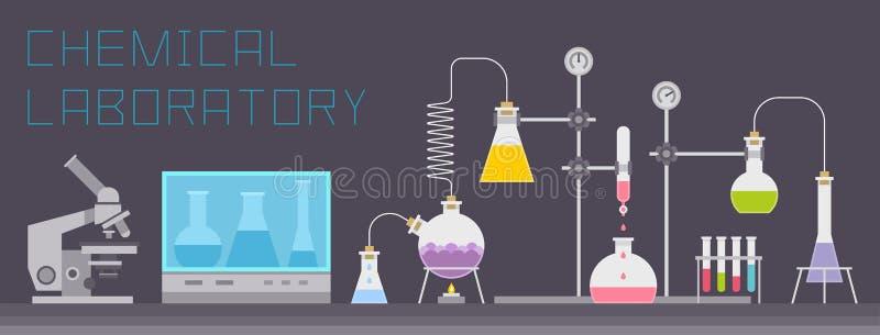 Chemisch laboratorium stock illustratie