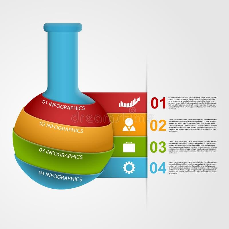 Chemisch product en wetenschaps infographic ontwerpmalplaatje vector illustratie