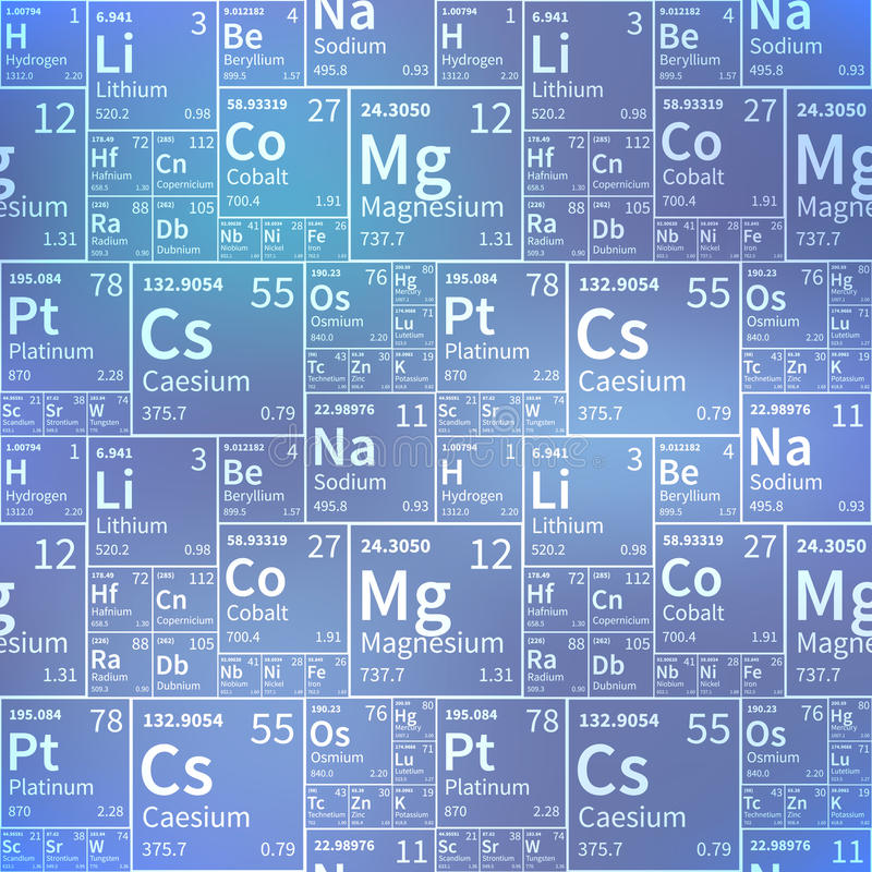 Chemische elementen van periodieke lijst, witte pictogrammen op vage achtergrond, naadloos patroon royalty-vrije illustratie