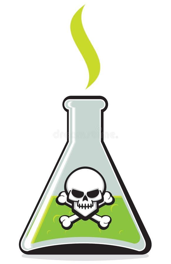 Chemische Fles met Vergift vector illustratie