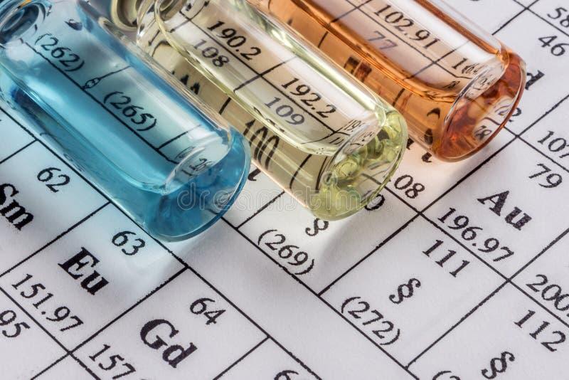 Chemische formulering en geneesmiddelen royalty-vrije stock afbeelding