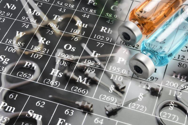 Chemische formulering en geneesmiddelen royalty-vrije stock afbeeldingen