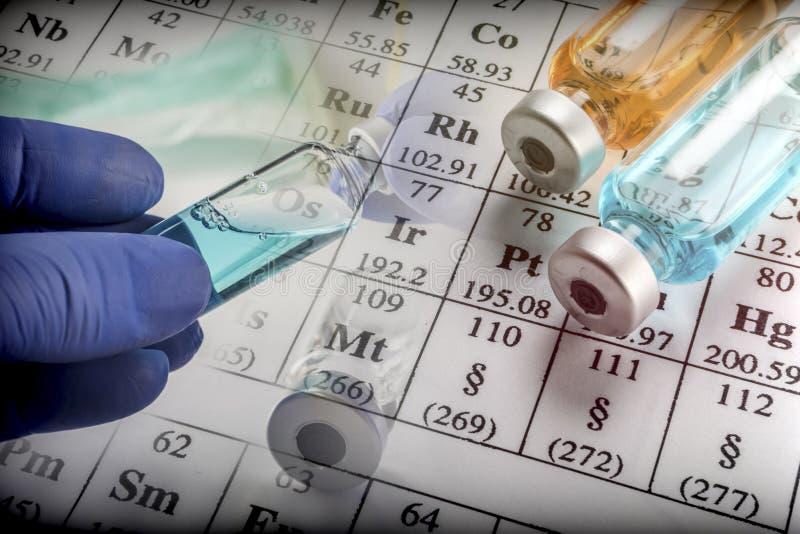 Chemische formulering en geneesmiddelen royalty-vrije stock fotografie