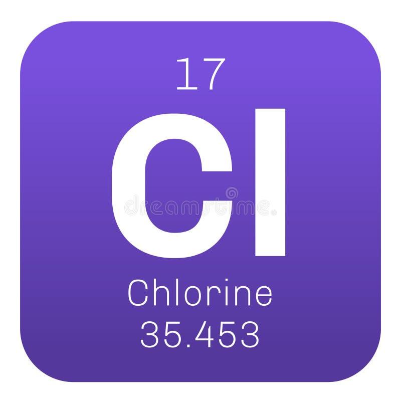 Chemisches Element des Chlors lizenzfreie abbildung