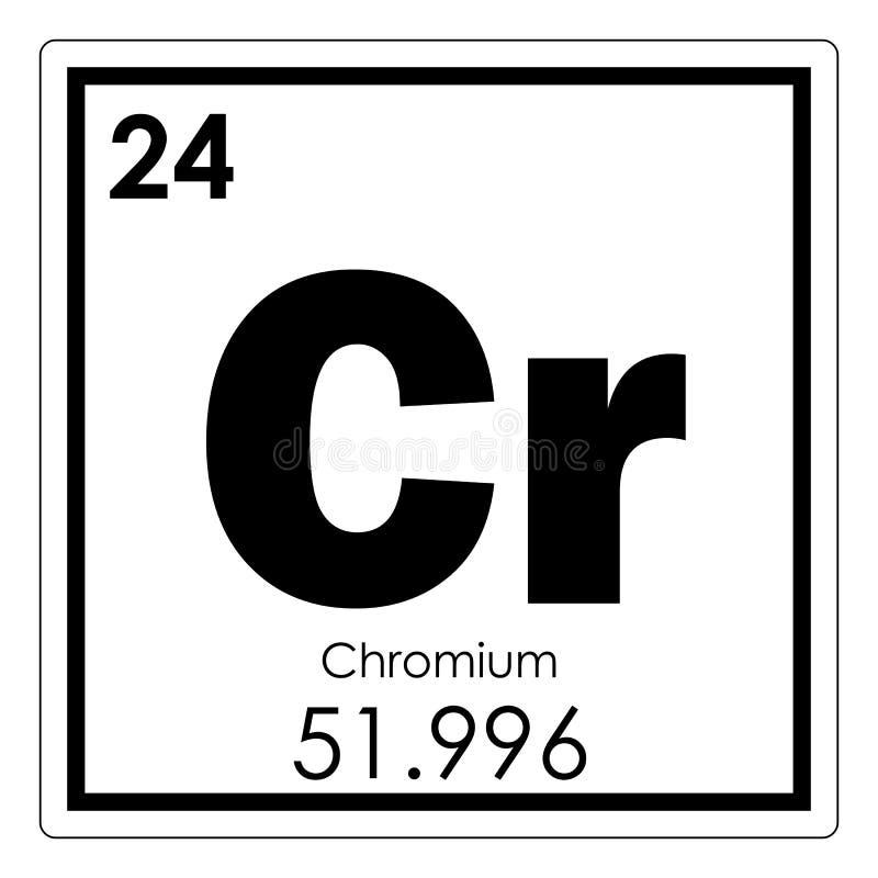 Chemisches Element des Chroms stock abbildung