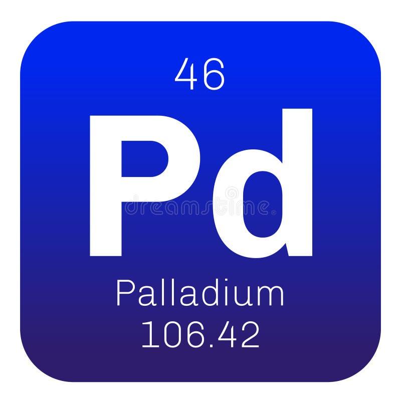 Chemisches Element des Palladiums lizenzfreie abbildung