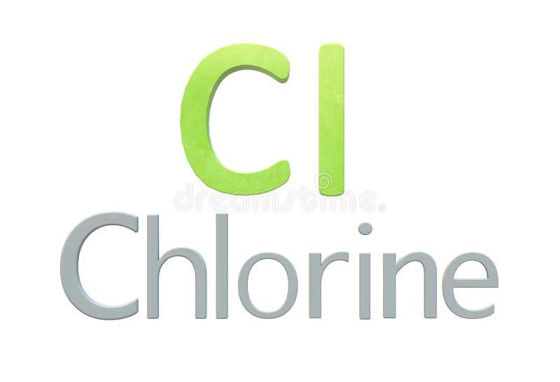Chemisches Symbol des Chlors wie im Periodensystem stock abbildung