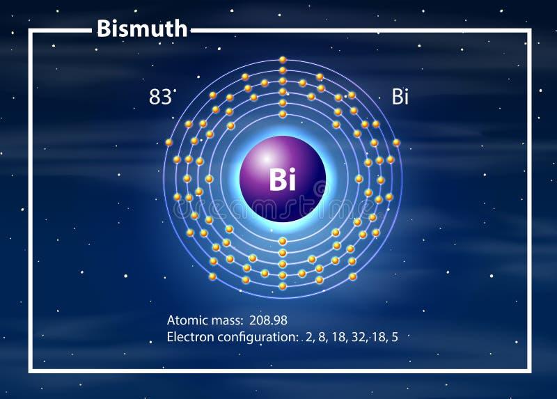 Chemist atom of Bismuth diagram vector illustration