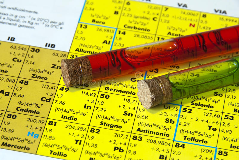 Chemistry. Two different coloured chemical solutions in laboratory tubes over a periodic table of elements - chemistry concept