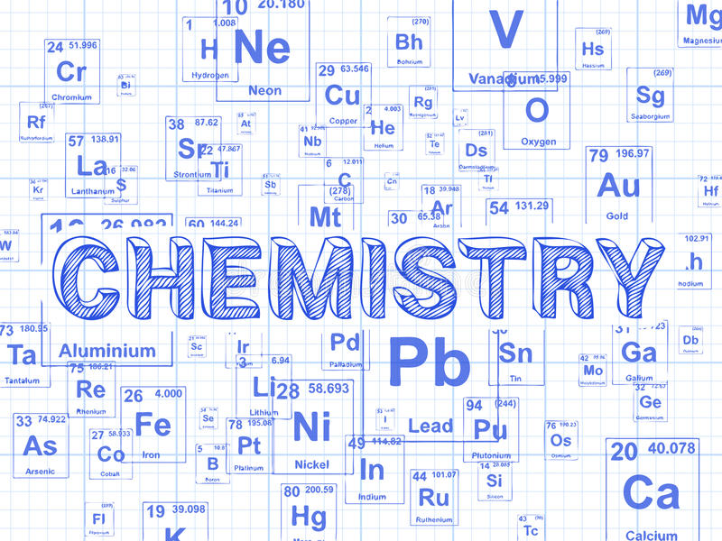 chemistry background graph paper - Periodic Table Symbols Into Words